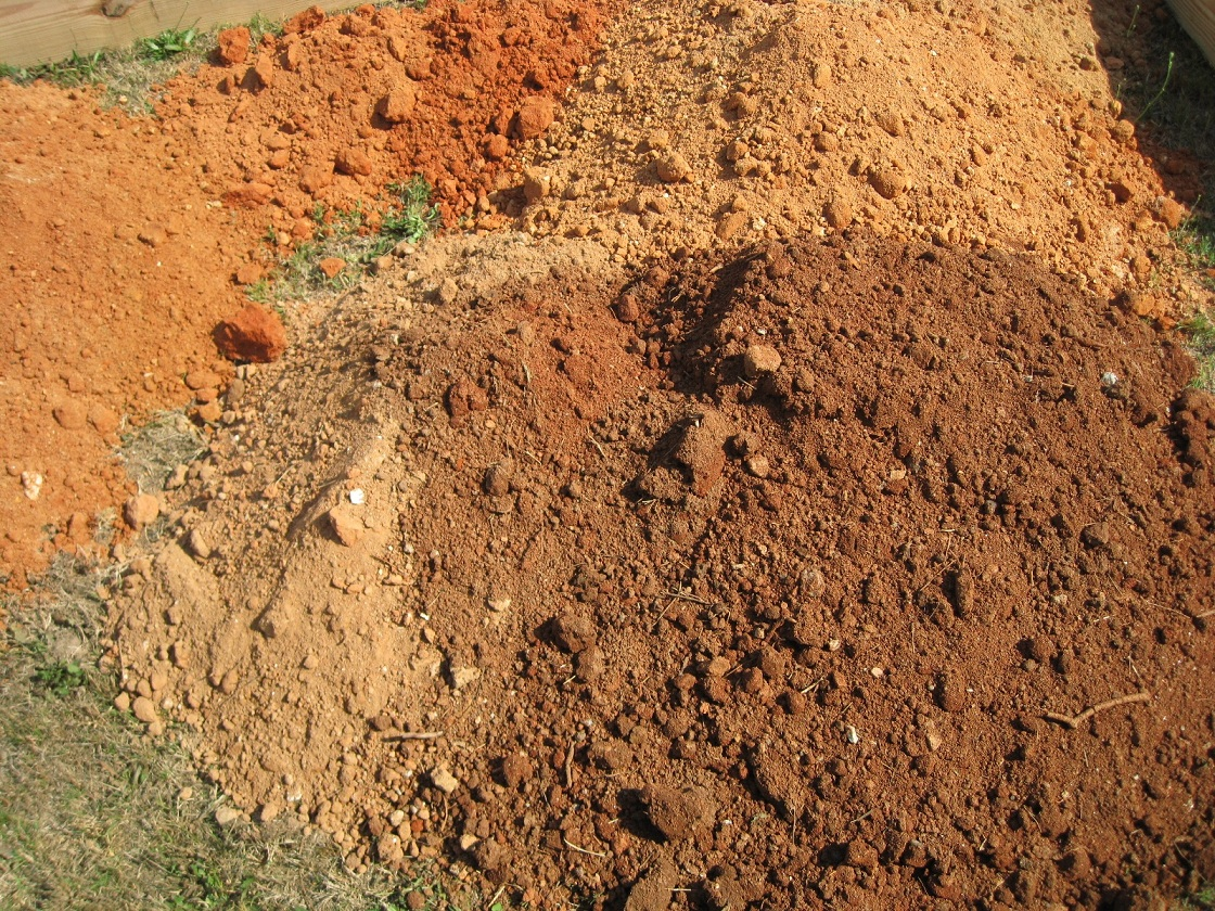 What is the best soil for gardening atlanta yahoo for Dirt and soil